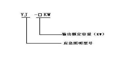 照明型eps应急电源