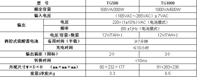 山特tg ups(500/1000va)